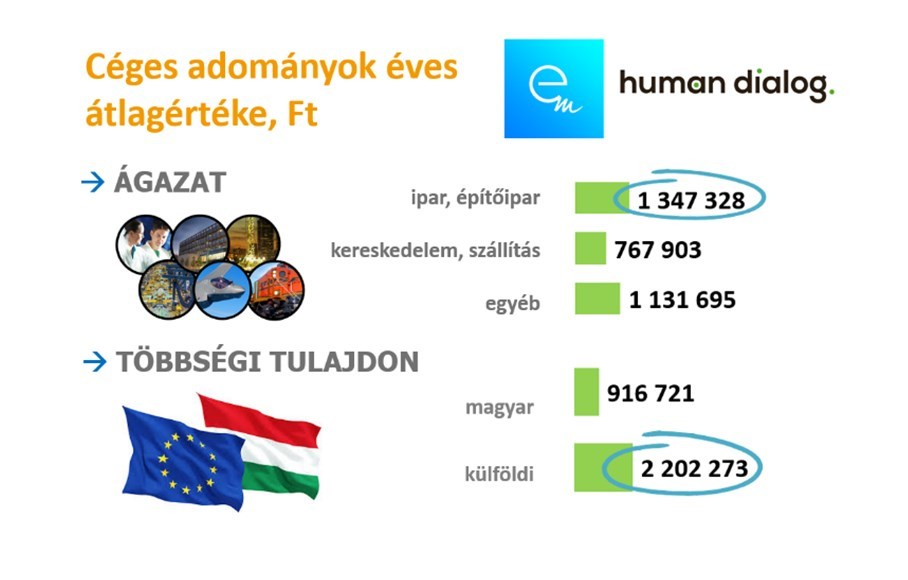 adomany_euro_human_dialog_socialandbusiness